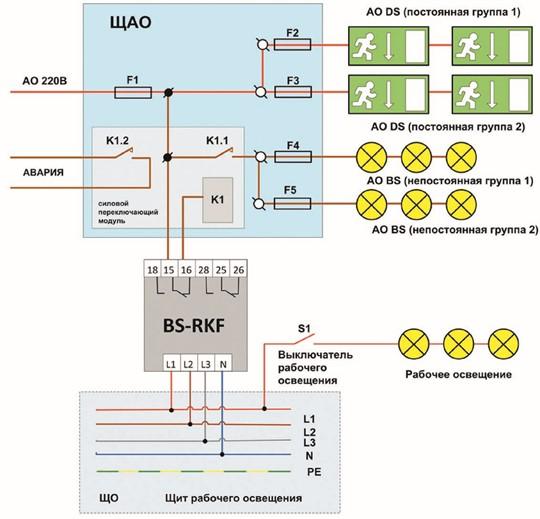 Проектирование и монтаж электропроводок